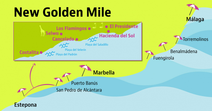 Bedste Steder At Besoge Pa Costa Del Sol Idealista