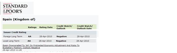 s&P reduce su calificación a españa por segunda vez en apenas año y medio