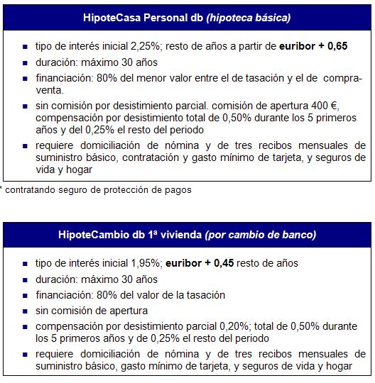 Hipotecas deutsche bank nuevos pr stamos para comprar for Tipo interes hipoteca