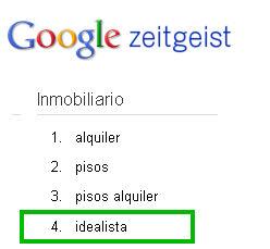 idealista, primera empresa y cuarta palabra inmobiliaria más buscada en 2010 (ranking)