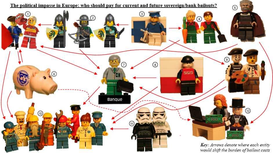 representación enviada por jpmorgan con muñecos de lego
