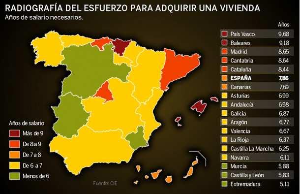 Mapa del esfuerzo que supone comprar una vivienda en España