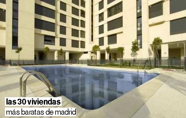selección de las viviendas nuevas más económicas de madrid