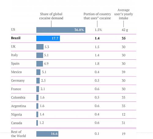 fuente: naciones unidas