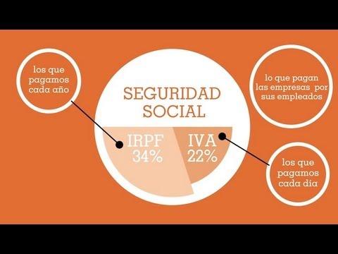 Los 8 puntos más importantes de los presupuestos de España para 2013