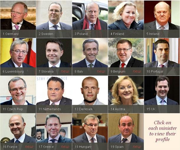 listado de los ministros de la zona euro