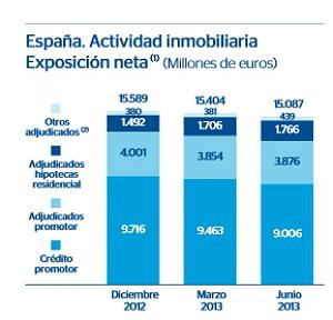 Bbva inmobiliaria idealista news for Inmobiliaria de bbva