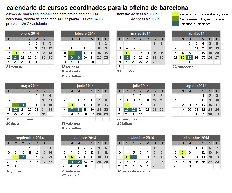 Cursos de marketing inmobiliario en idealista.com: calendario anual 2014