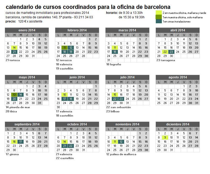 Cursos de marketing inmobiliario en idealista.com: calendario anual 2014