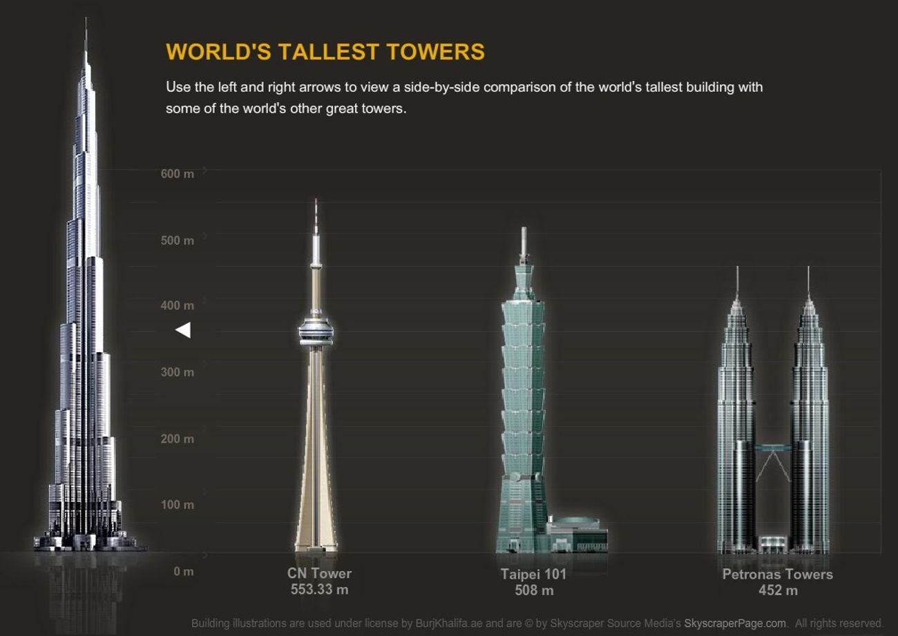 qu pasa cuando el edificio ms alto del mundo se queda sin ascensores sus inquilinos estn a punto de saberlo u