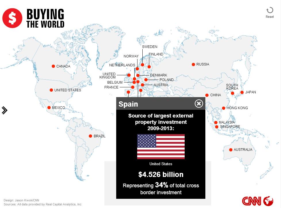 fondos estadounidenses han invertido en activos inmobiliarios españoles  4.526 millones de dólares entre 2009 y 2013. foto: cnn
