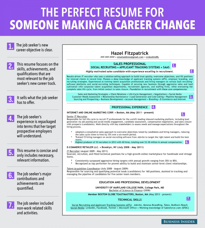 Así se presenta el currículum perfecto — idealista/news