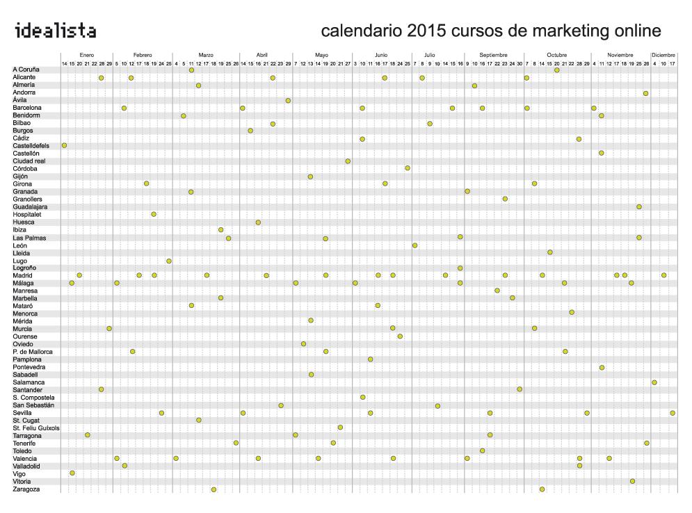 Calendario de cursos de marketing online 2015