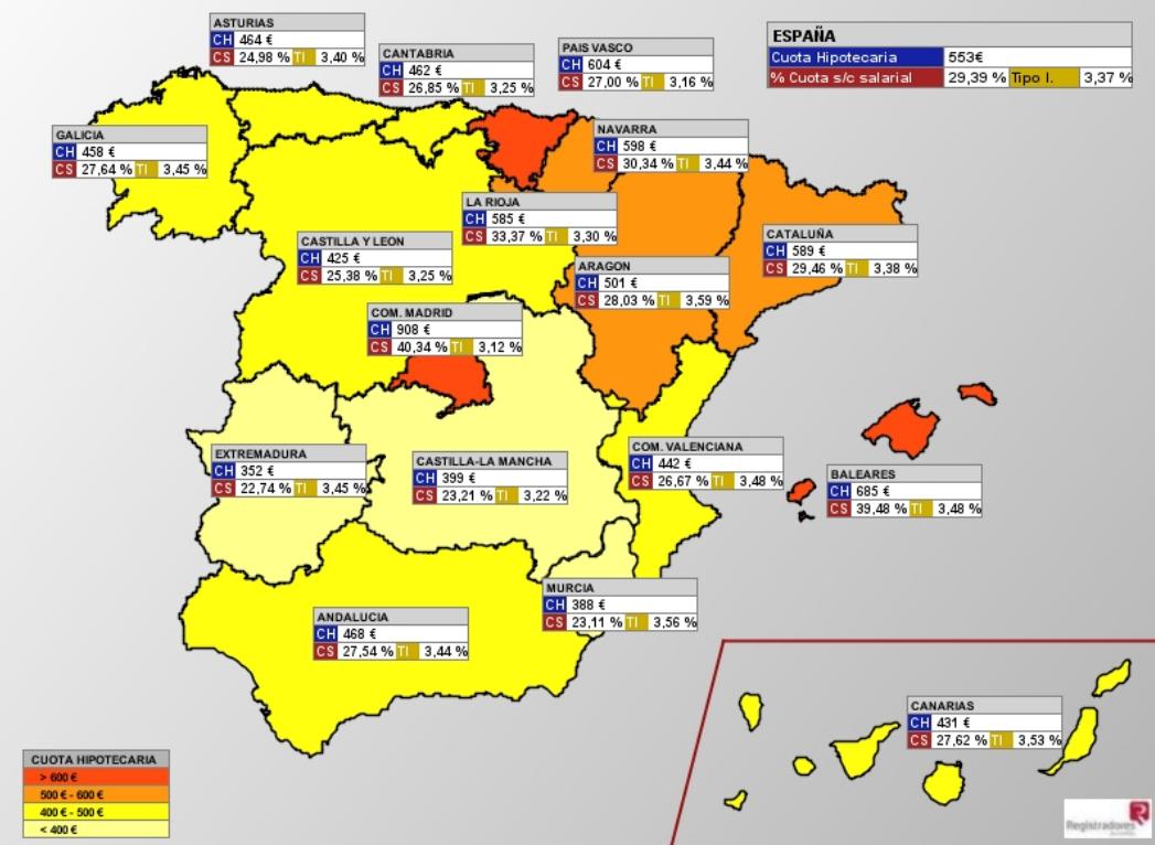 Cuota de la hipoteca mensual media en España por Comunidades