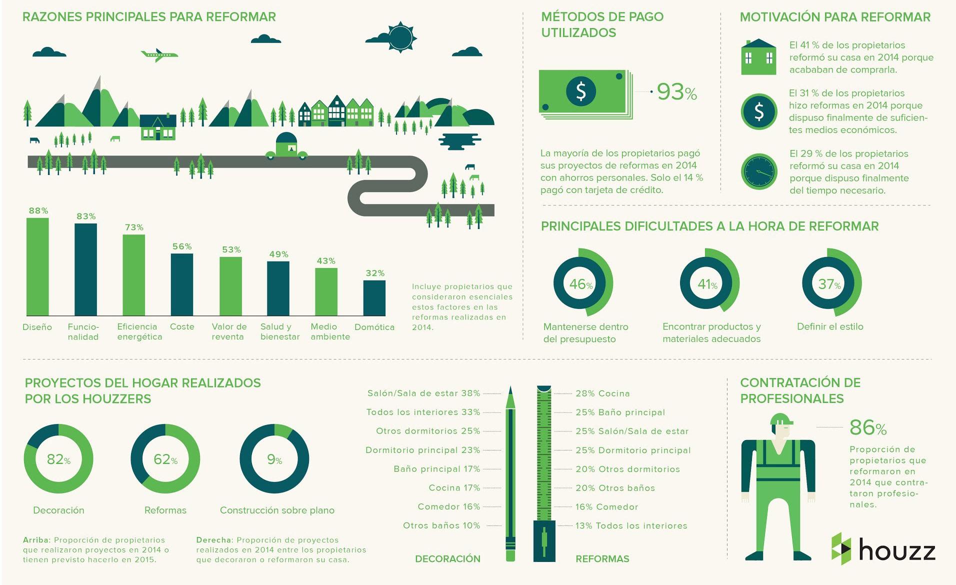 Modelo Presupuesto Reforma Vivienda Free Imagen Relacionada With  ~ Ejemplo De Un Presupuesto Reforma Baño