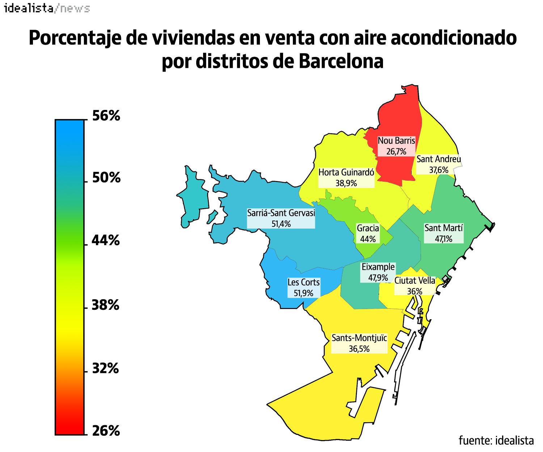 Mapa de aire acondicionado en Barcelona