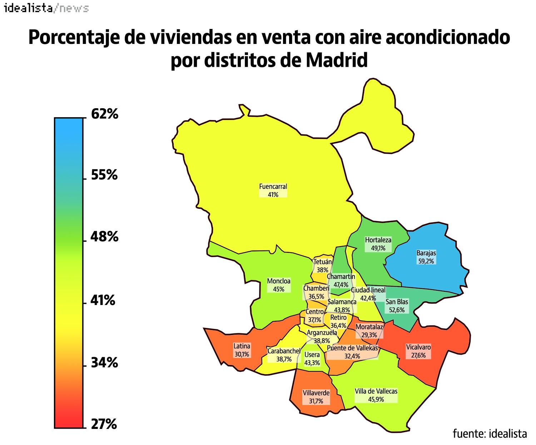 Mapa de aire acondicionado en Madrid
