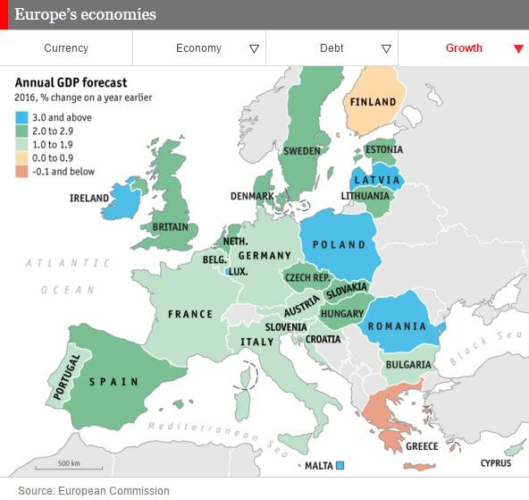 Previsiones del PIB de los países de la UE para 2016