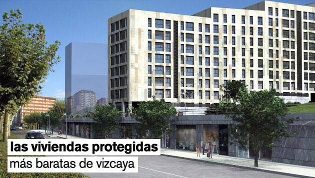 Las viviendas vpo y tasadas municipales más baratas de Vizcaya