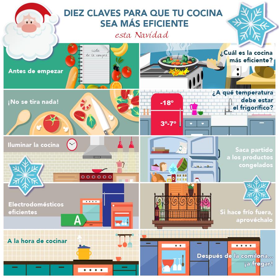 Superbe Claves Para Ahorrar En Tu Cocina Esta Navidad