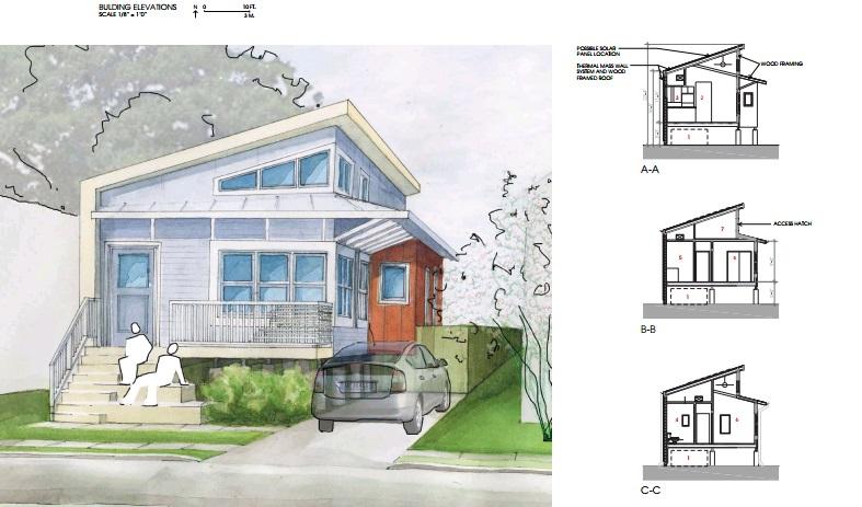 plano para construir casas sostenibles