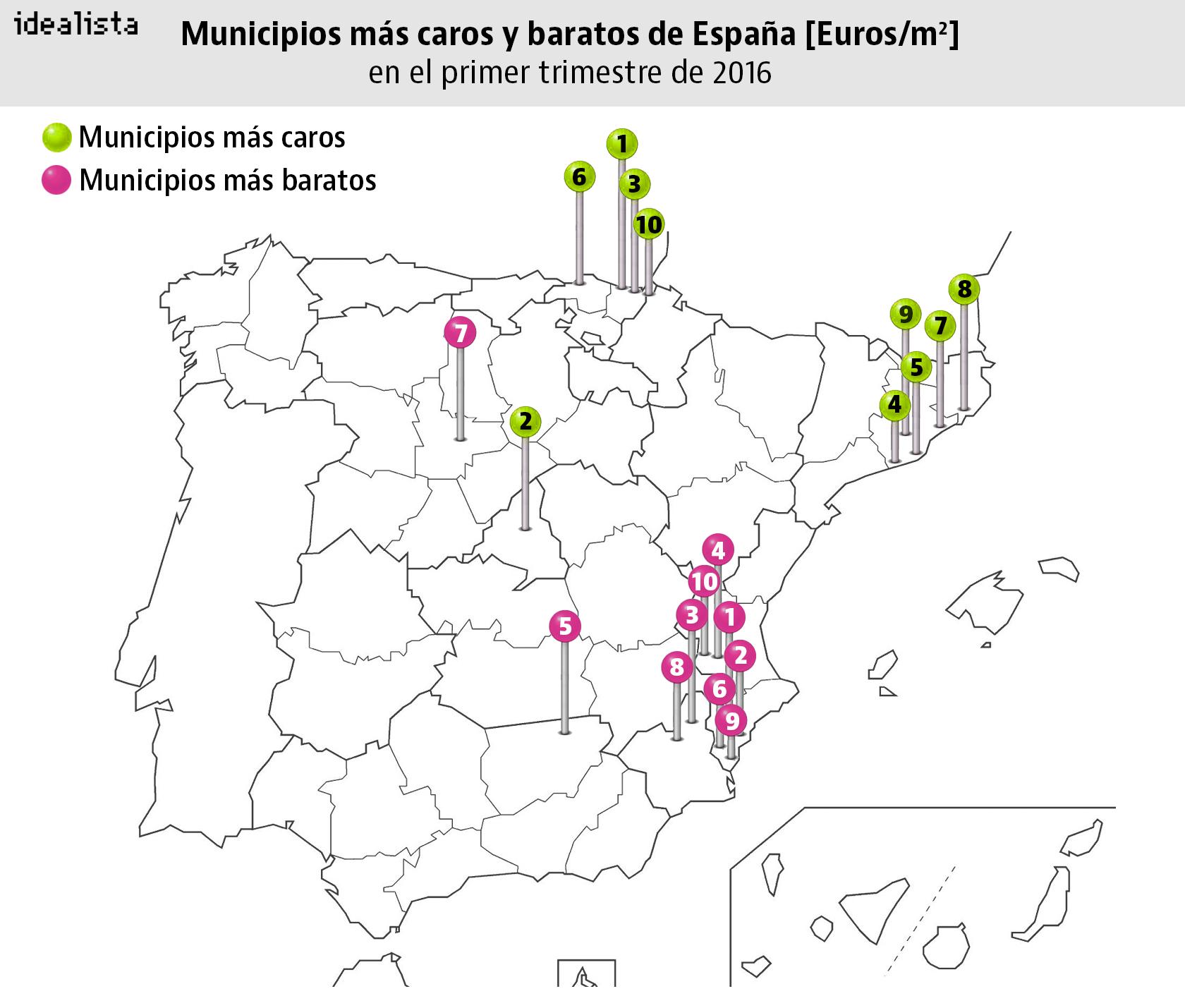Zarautz, La Moraleja y San Sebastián: los mercados inmobiliarios más caros de España