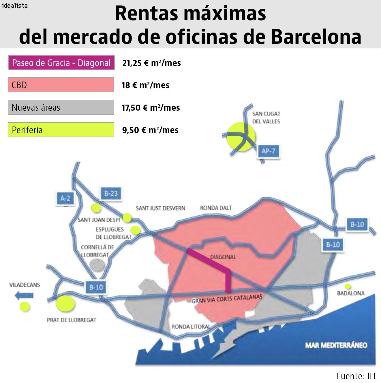 Madrid y barcelona las ciudades de europa donde m s for Oficinas de cambio de moneda en barcelona