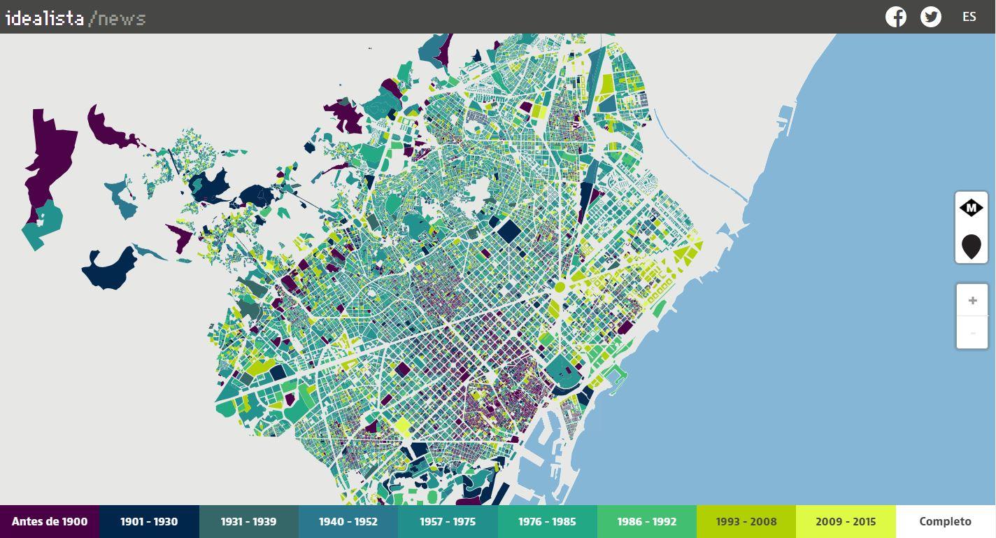 Evolución urbanística de Barcelona