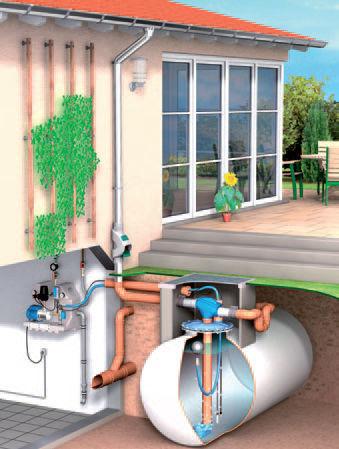 Colector de agua de lluvia