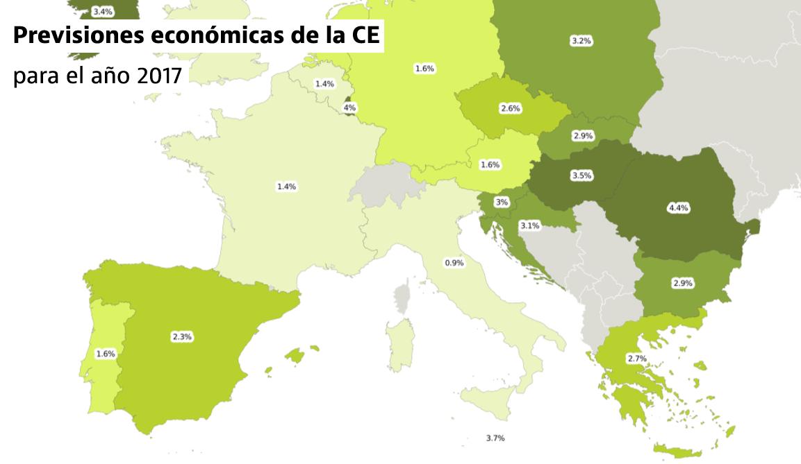 Previsiones económicas de la Comisión Europea para 2017