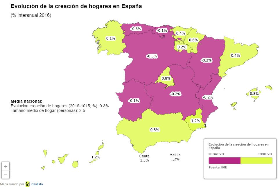 Mapa de la evolución de la creación de hogares en España 2016-2015