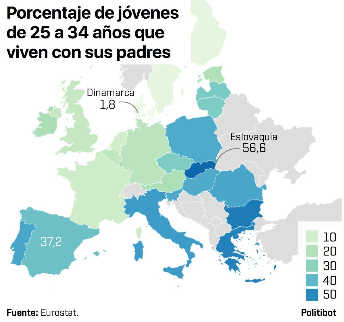 porcentaje de jóvenes de 25 a 34 años que viven con sus padres / politibot/Twitter