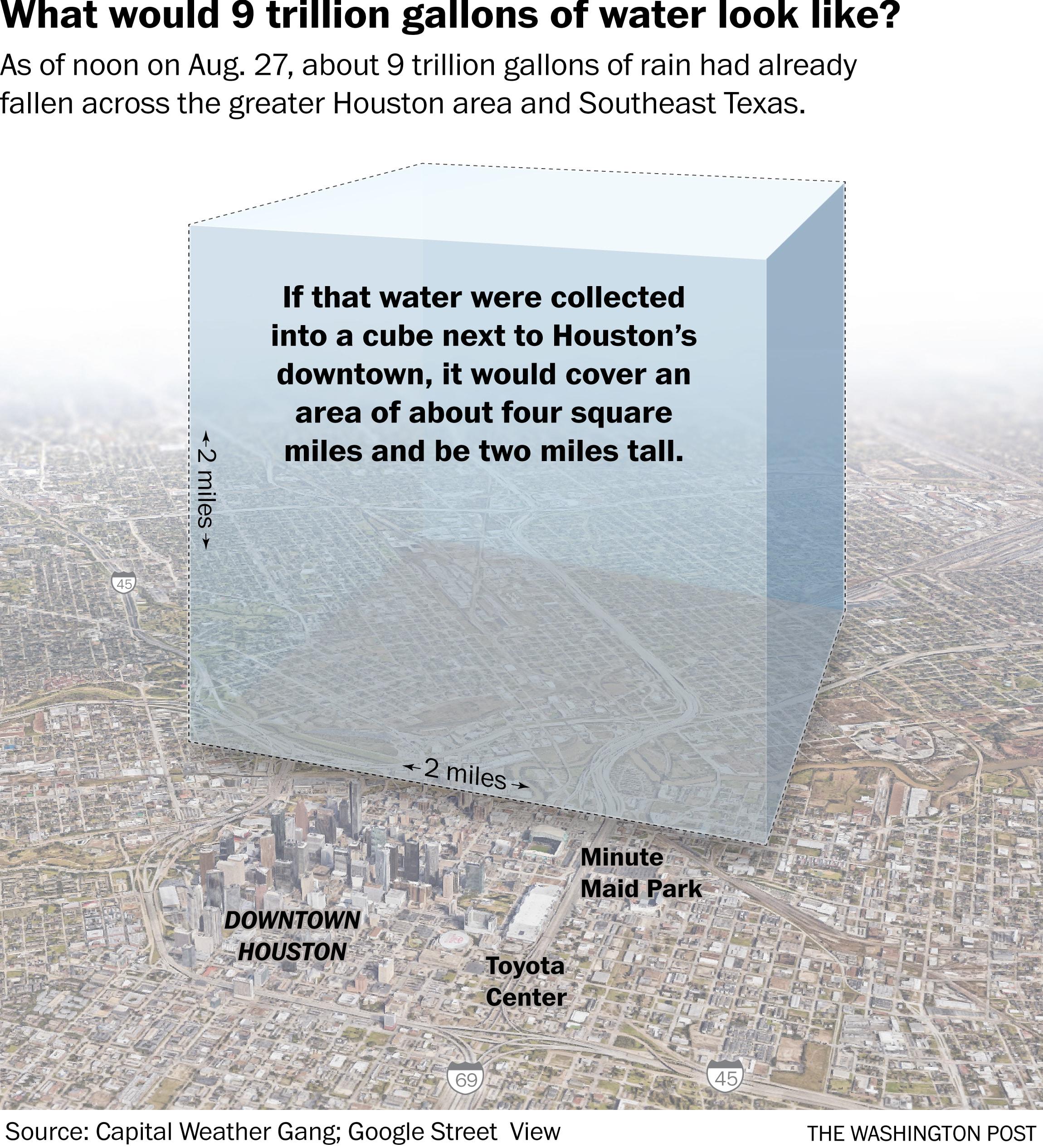 Fuente: Washington Post