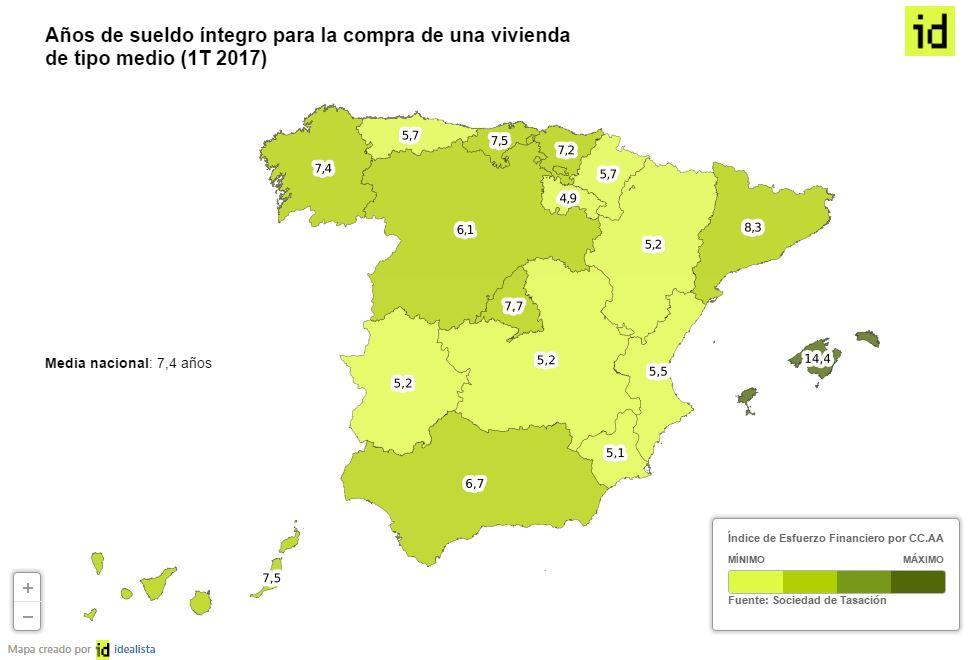 Los años de salario necesarios para comprar casa bajan en toda España, salvo en Cataluña