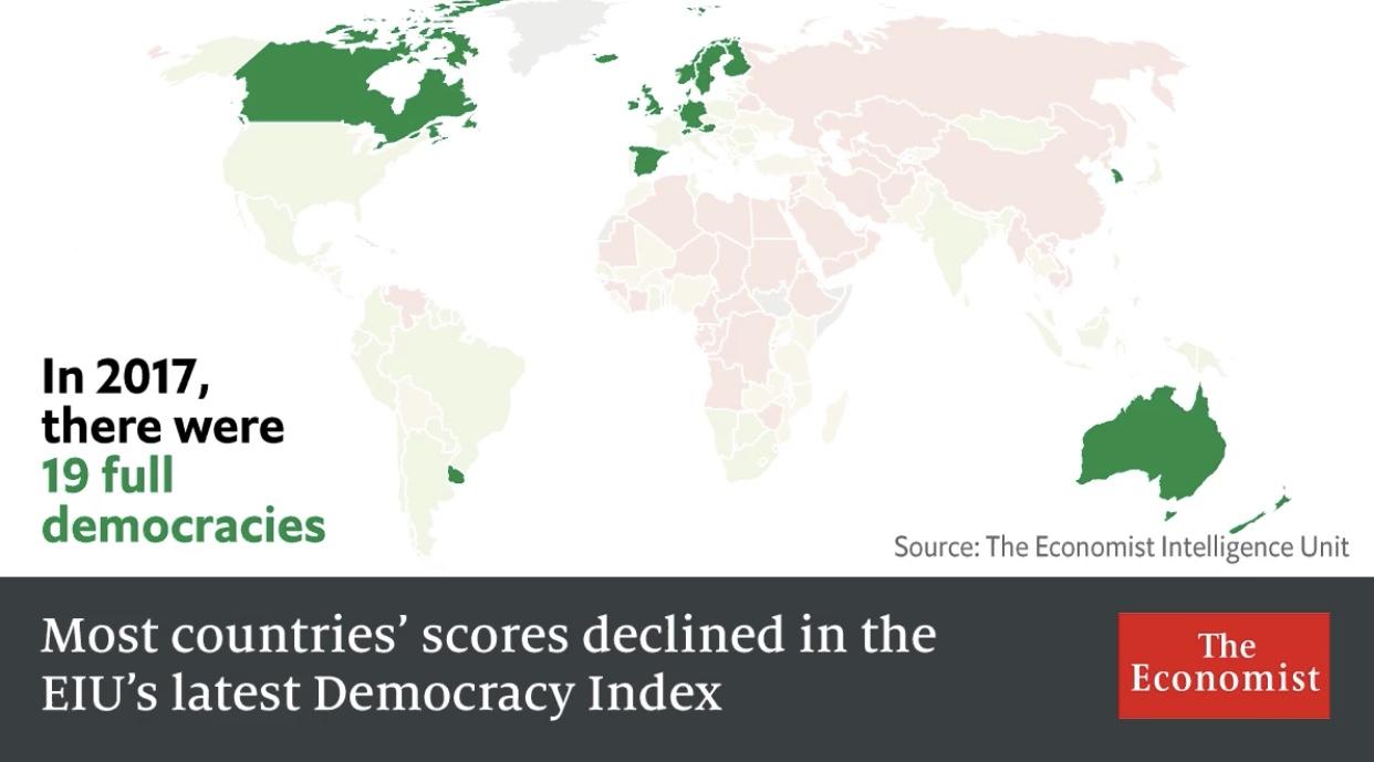 Fuente: The Economist Intelligence Unit