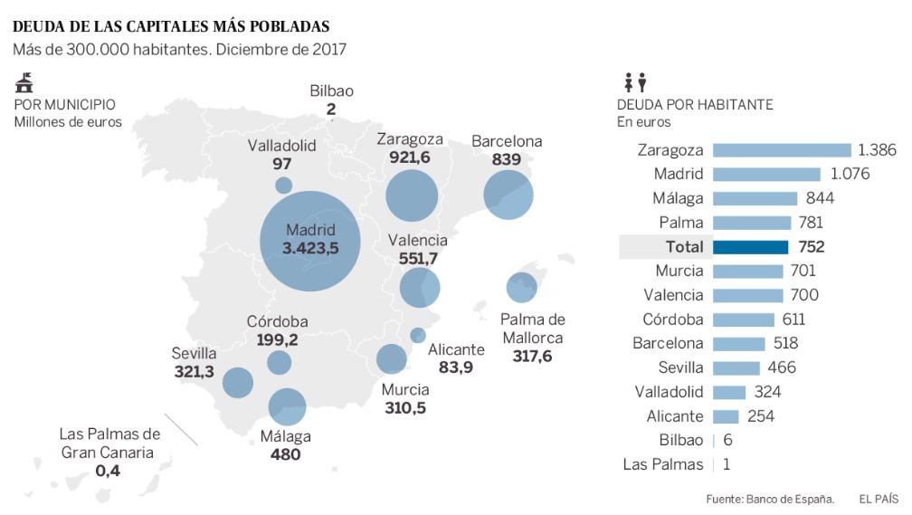 Banco de España/El País