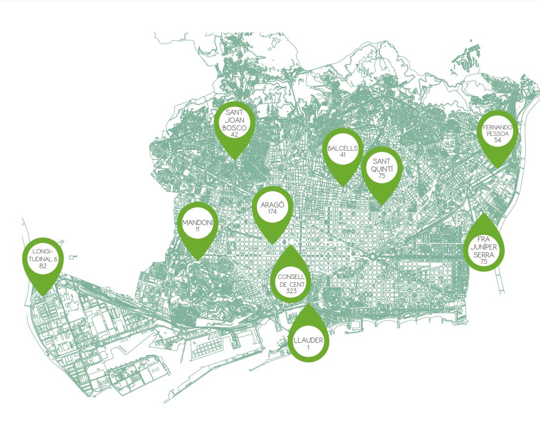 La distribución de los diez jardines en azoteas / Ajuntament de Barcelona