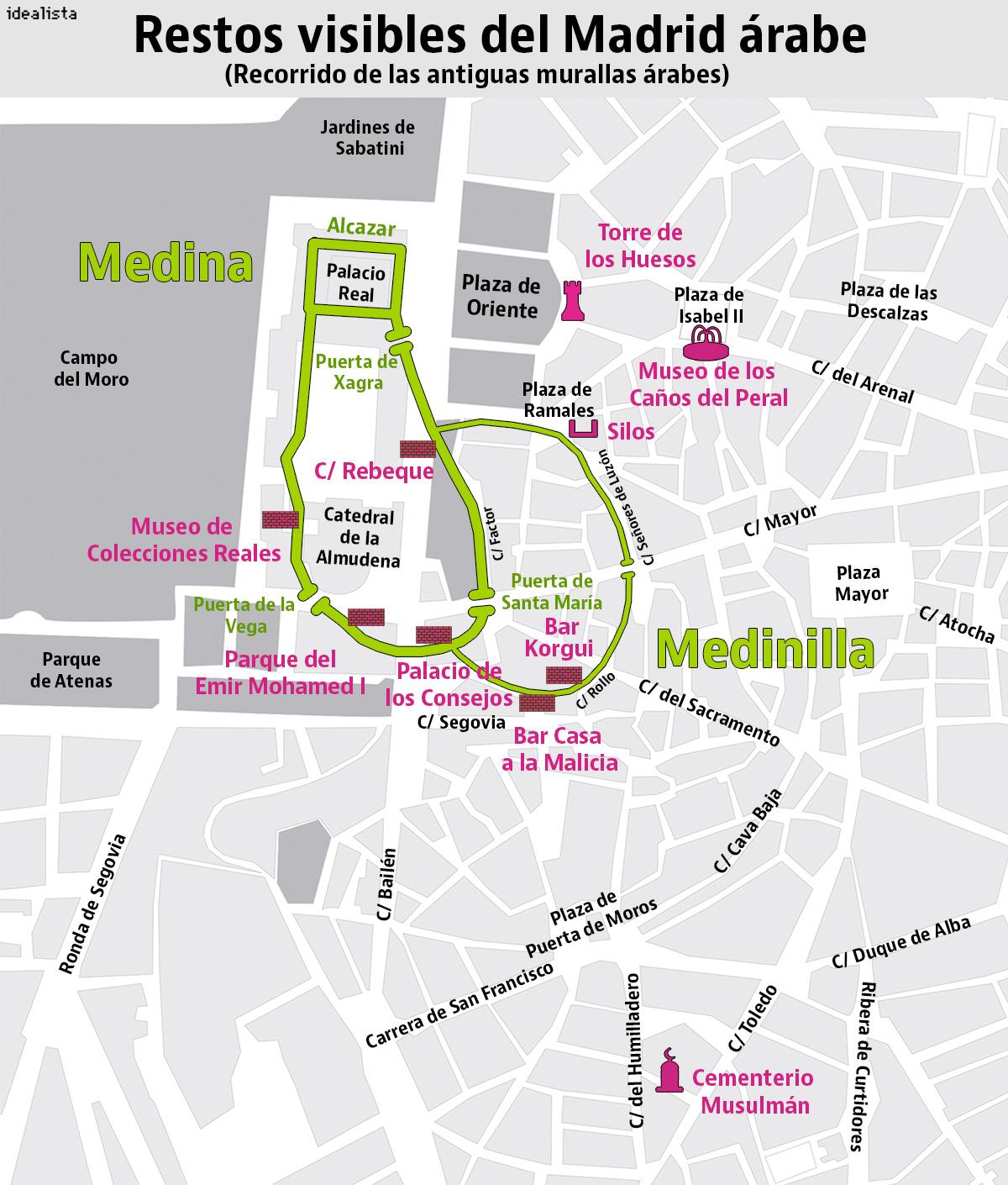 Mapa que muestra los restos visibles del Madrid árabe