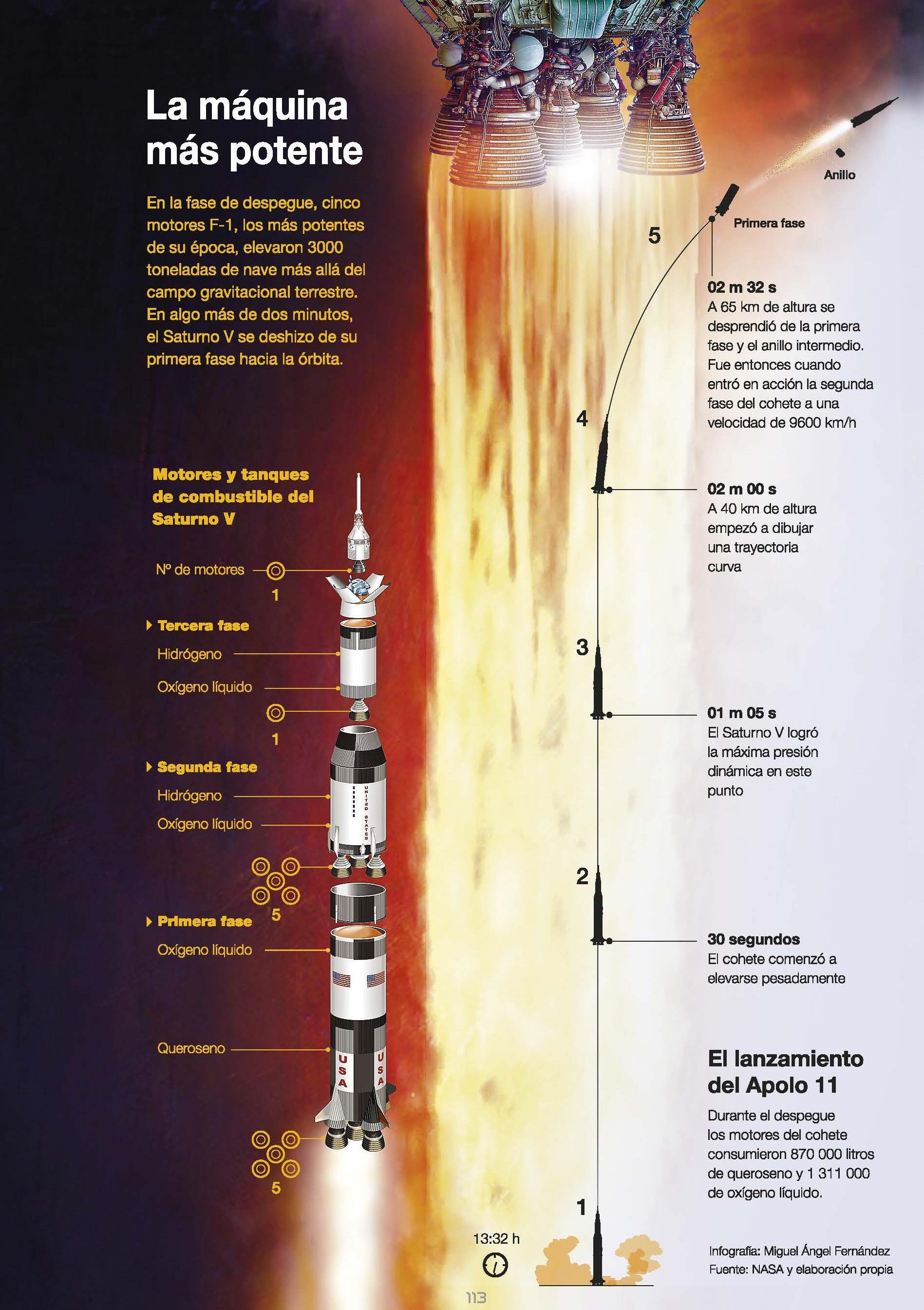 Infografía de Miguel Ángel Fernández