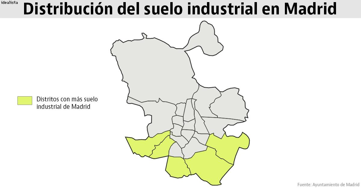 El suelo industrial del Ayuntamiento de Madrid se acumula en el sur.de Madrid.