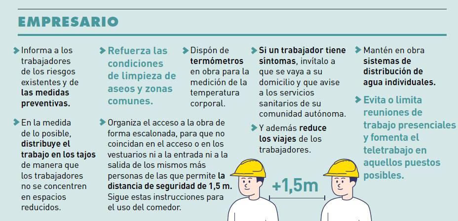 Medidas para empresarios.  / Fundación Laboral de la Construcción.