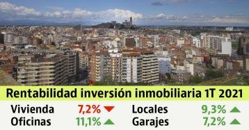 La rentabilidad de la inversión en vivienda cae hasta el 7,2% en el último año