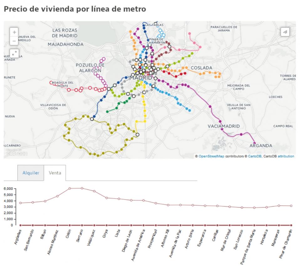 Mapa con casas en Madrid alrededor de las paradas de Metro