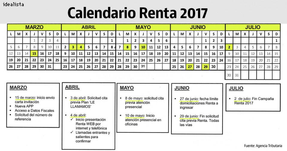 Calendario 20017.Renta 2017 Los Plazos Para Presentar La Declaracion Y Otras