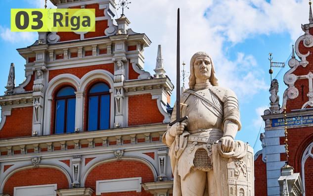 Riga (Letonia): 197 euros