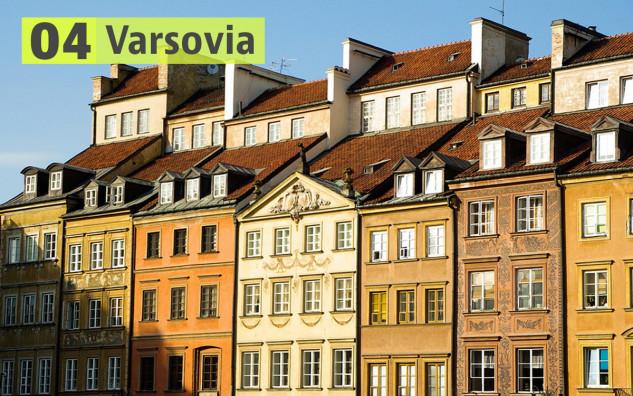 Varsovia (Polonia): 206 euros