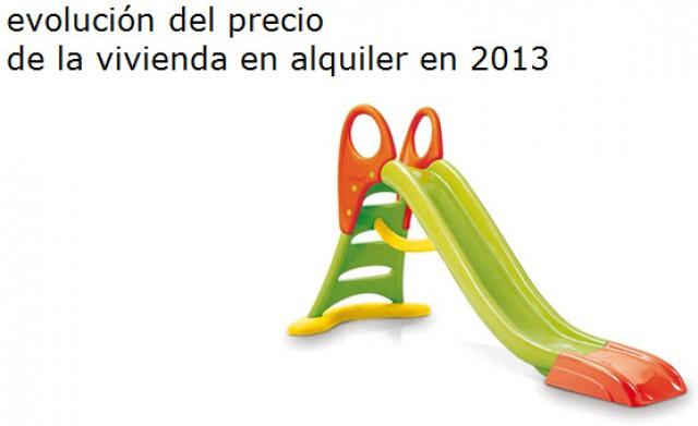 informe de precios del alquiler en 2013