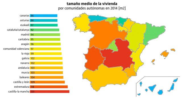 ¿Casa Grande Y Barata? Prueba En Castilla La Mancha O Extremadura, Pero  Huye De Euskadi O Madrid