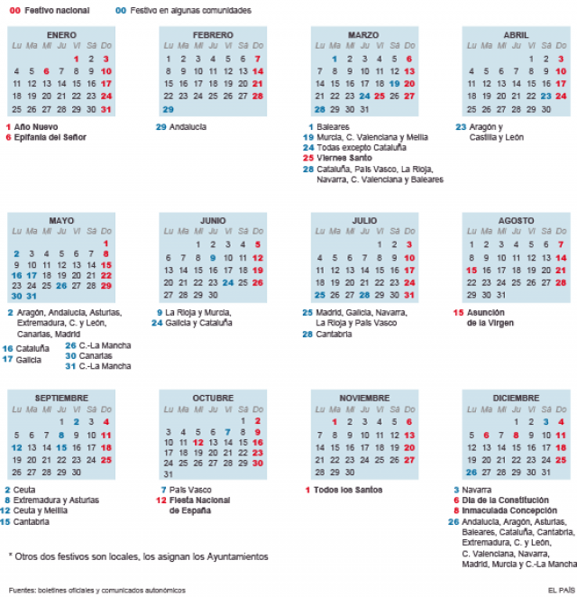 Calendario Laboral Espana.Calendario Laboral Oficial De 2016 Idealista News