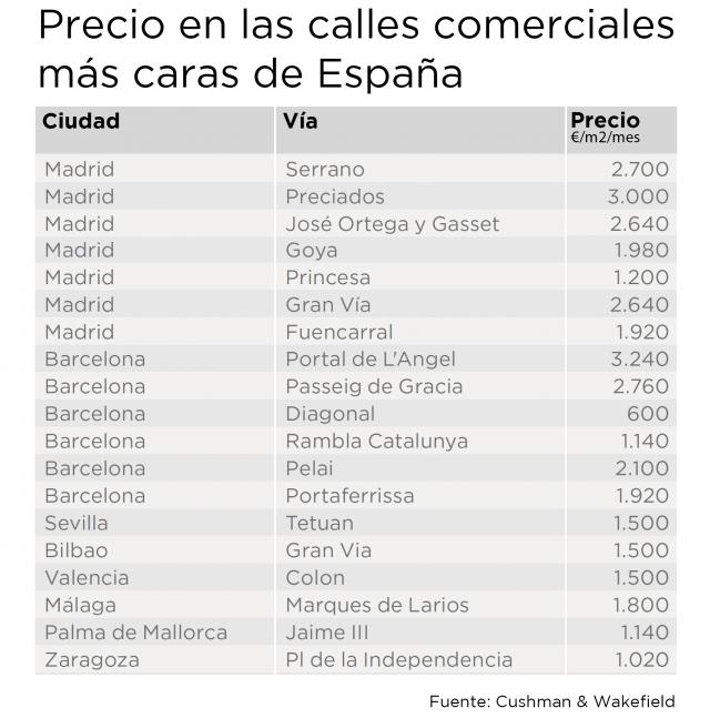Precio metro cuadrado interesting precio metro cuadrado for Precio reforma casa por metro cuadrado